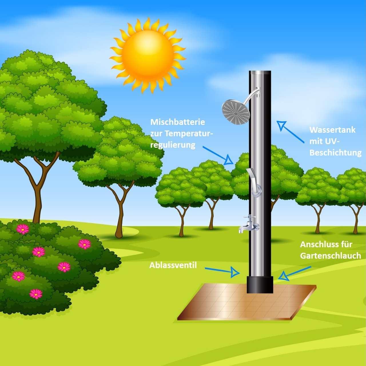 Solardusche Funktionsweise